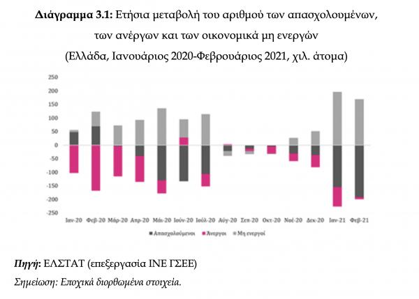 %CE%A3%CF%84%CE%B9%CE%B3%CE%BC%CE%B9%CF%8C%CF%84%CF%85%CF%80%CE%BF%202021 06 19%2C%201.07.40%20%CE%BC%CE%BC