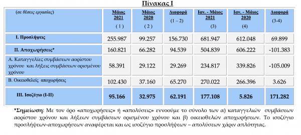 %CE%A3%CF%84%CE%B9%CE%B3%CE%BC%CE%B9%CF%8C%CF%84%CF%85%CF%80%CE%BF%202021 06 19%2C%2012.14.07%20%CE%BC%CE%BC