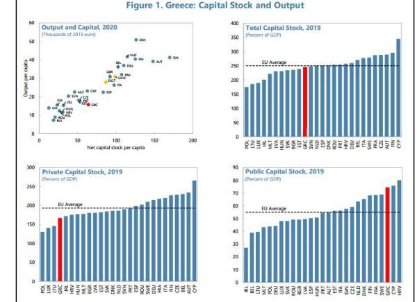 κεφαλαιακό απόθεμα, ΔΝΤ